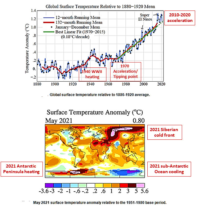 Figure 1 - Global Climate Trends